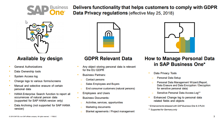 SAP Business One Gets Ready for GDPR with Release 9 3 PL04
