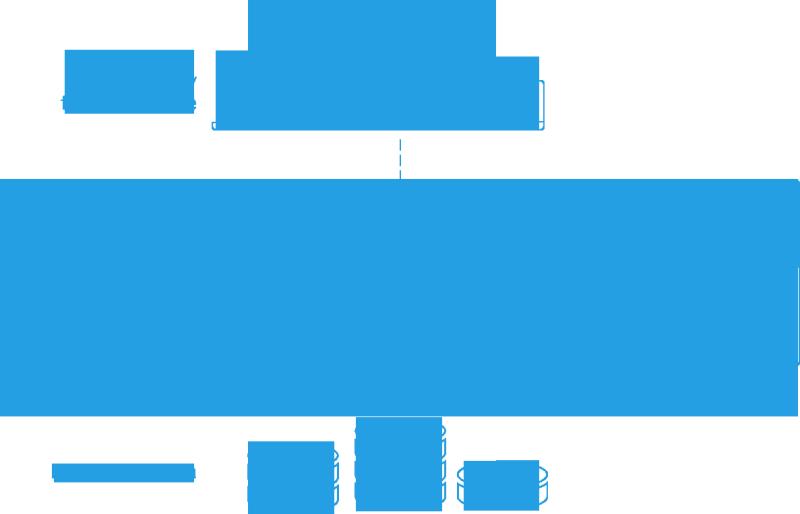 HANA-Overview-PlatformGraphic.png