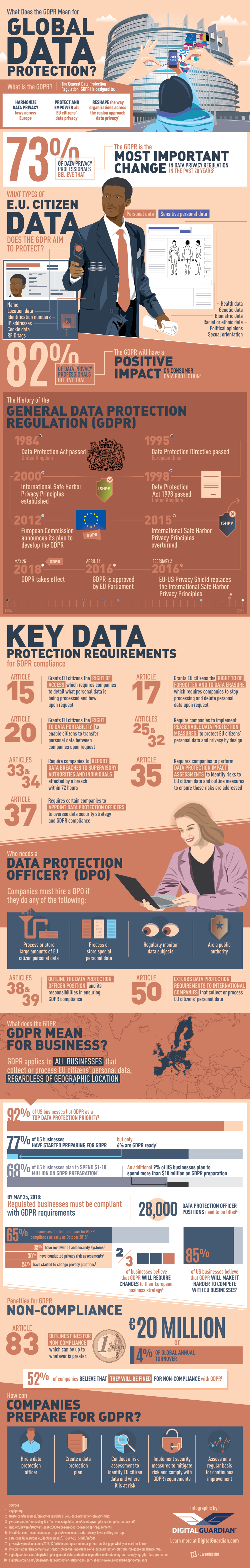 gdpr-global-data-protection-infographic.png