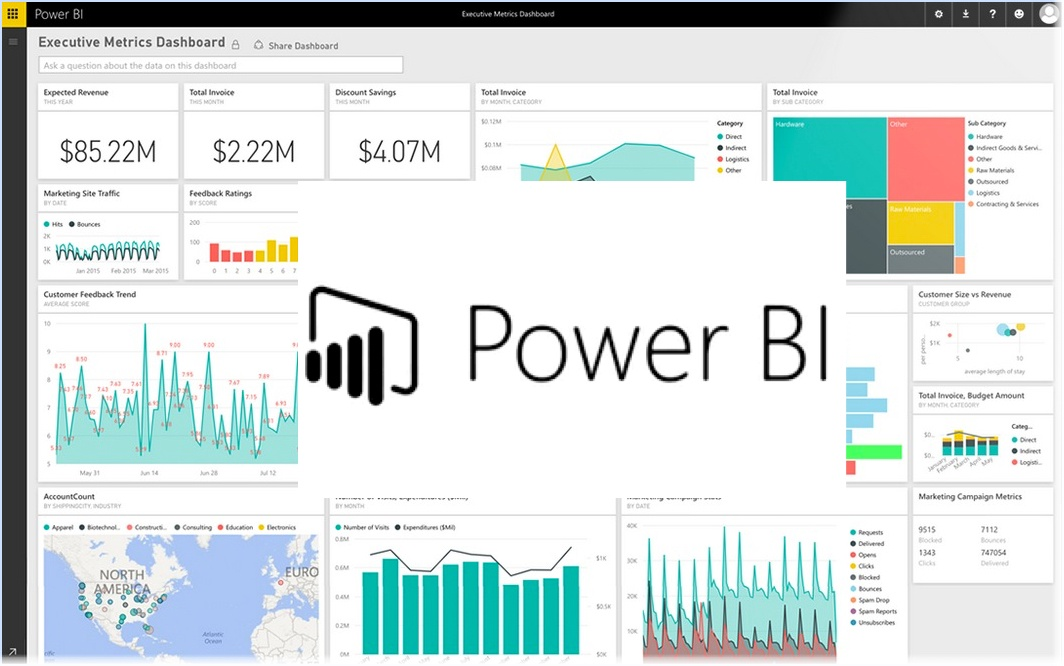 Boosting Your (Business) Intelligence with Power BI and SAP Business One
